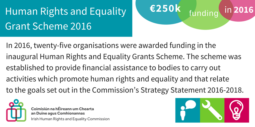 In 2016, 25 organisations were awarded funding in the inagural Human Rights and Equality Grants Scheme. the Scheme was established to provide financial assistance to bodies to carry out activities which promote human rights and equality and that related to the goals set out in the Commission's Strategy Statement 2016 - 2018