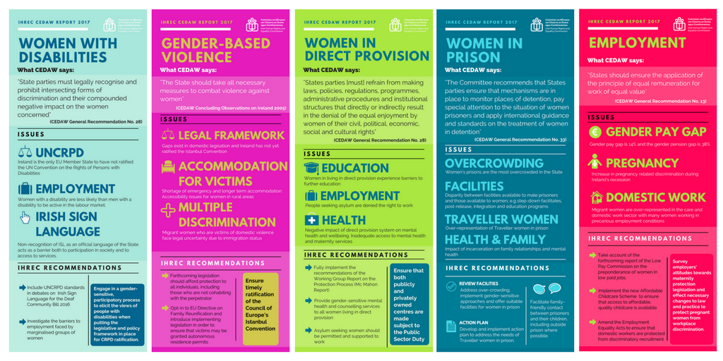 Cover image of CEDAW factsheets